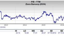 Is Zions Bancorporation (ZION) a Great Value Choice?
