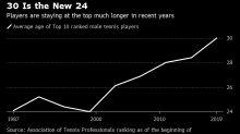 Próximas estrellas del tenis serán chinas: agente de Sharapova