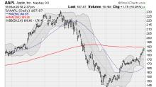 4 Mega-Cap Stocks to Buy as They Perk Up