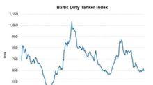 Week 11: Crude Tanker Industry Update