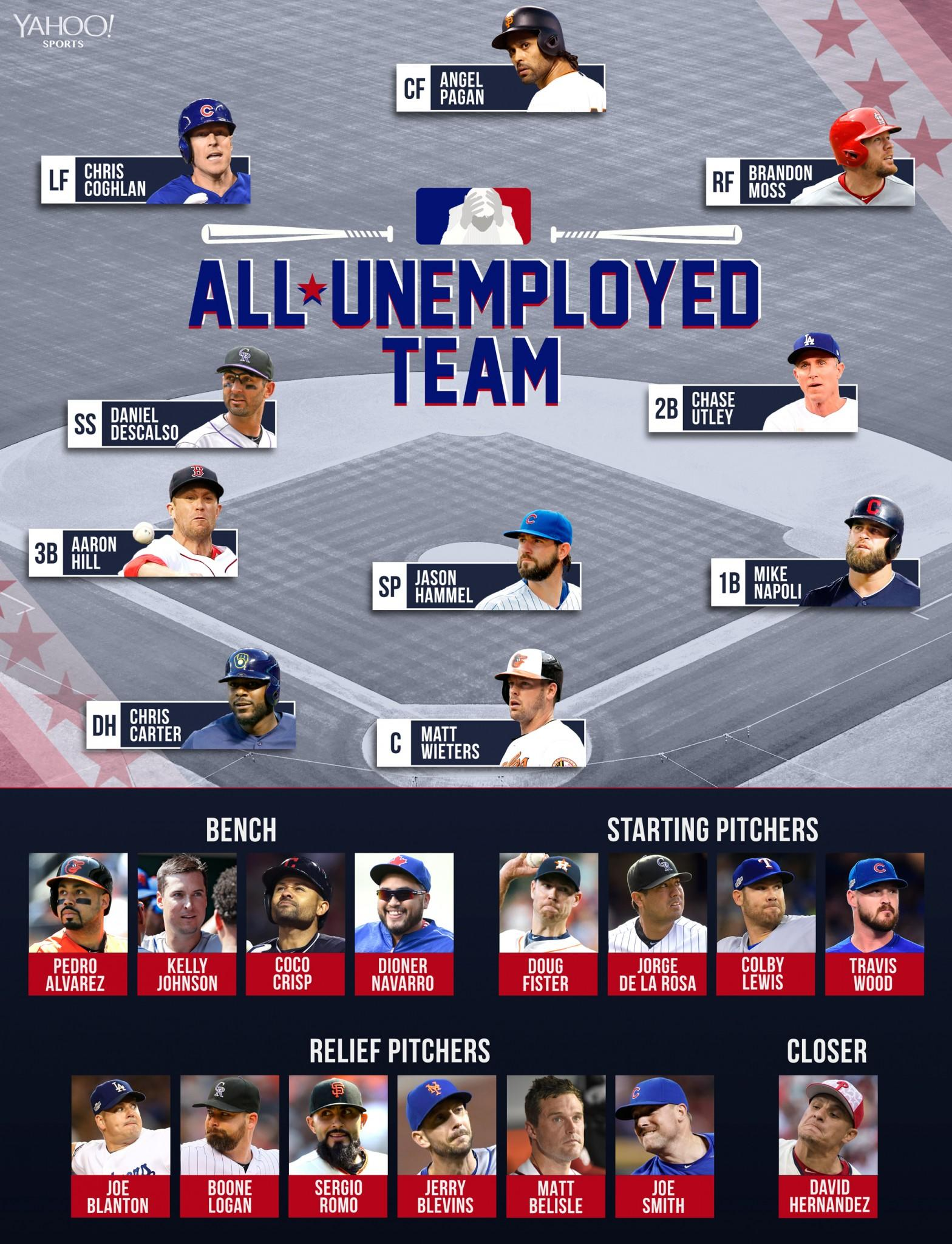 The 2017 All-Unemployed MLB Team - photo#18