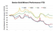 Which Gold Mining Stocks Could Have Upside Potential in 2018?
