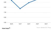 How Wall Street Views Alphabet after Mixed 4Q17