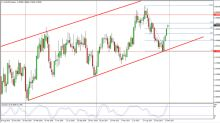 AUD/USD Price forecast for the week of January 18, 2018, Technical Analysis