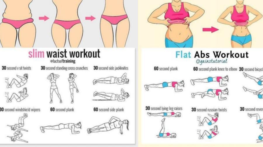 輕鬆減邊到都得!必睇9張圖教你30秒「局部減肥法」