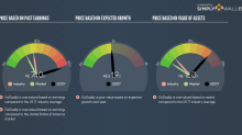Despite Its High P/E Ratio, Is GoDaddy Inc (NYSE:GDDY) Still Undervalued?