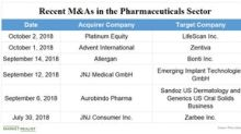 Mergers and Acquisitions in the Pharmaceuticals Sector in Q3 2018