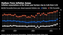 紐約聯儲調查:美國通膨預期升至8年新高