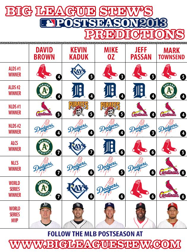Big League Stew's 2013 MLB playoff predictions