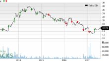 Can Pitney Bowes (PBI) Pull Off a Surprise in Q2 Earnings?