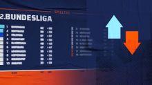 2. Liga: Tabelle, Spielplan und Ergebnisse: Der 29. Spieltag im Überblick