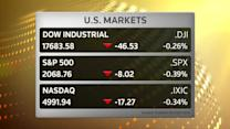 Wall St. lower in volatile session
