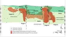 Unigold Provides Update on Engineering and Exploration Programs as Neita advances towards production decision