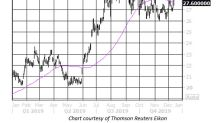 Breaking Down a Big Bullish Options Bet on Gold