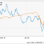 Why HUYA Stock Was Plummeting Today