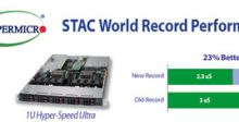Supermicro, Red Hat and Solarflare Set World Record Performance Mark with Double-Digit Latency Improvement on Financial Applications