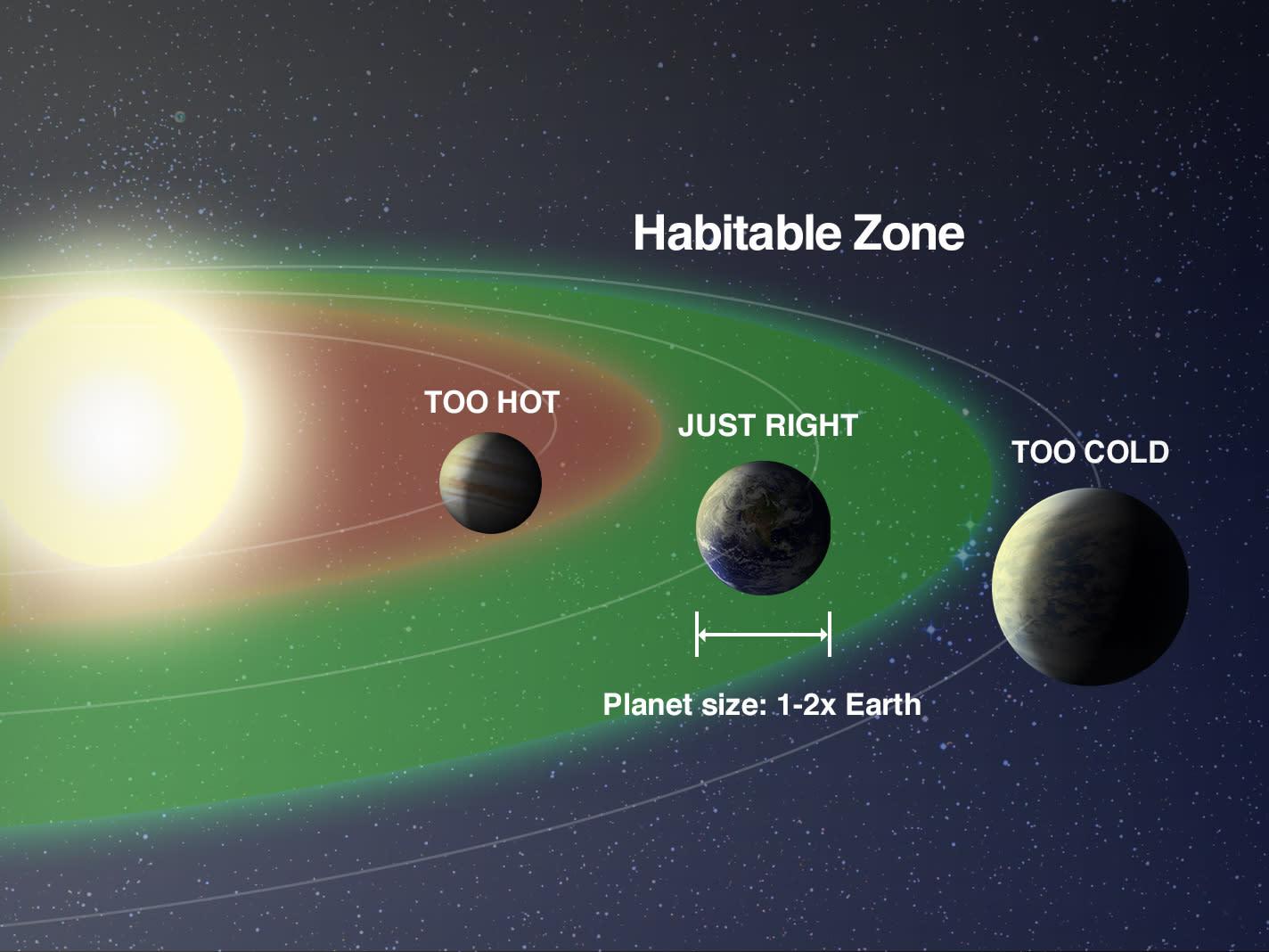 astronomy goldilocks - HD1424×1068