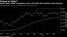 Hedge Funds Look for RBA's Lowe to Kickstart Aussie Dollar Rally