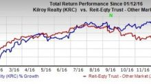 Kilroy Realty (KRC) Completes 4.4M Common Stock Offering