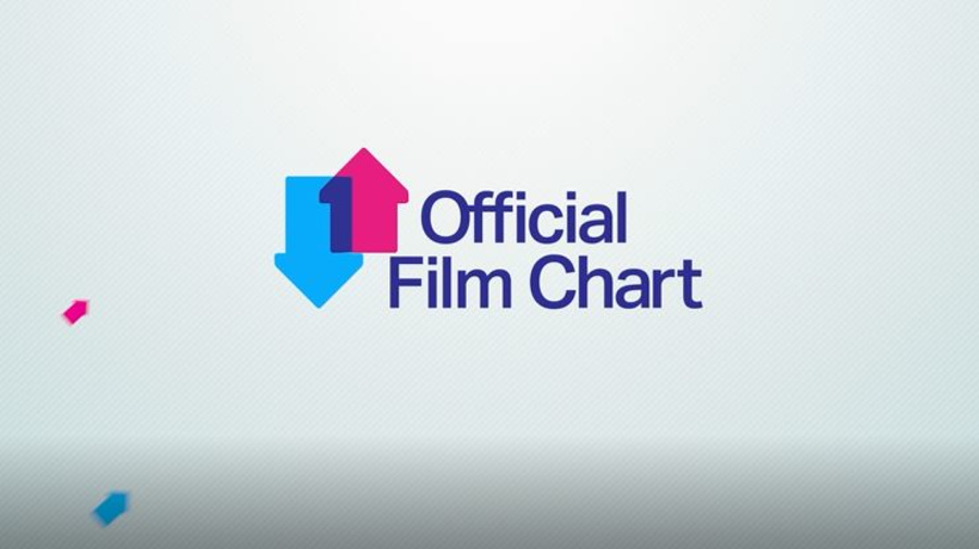 Official Film Chart: The House With a Clock in its Walls takes no 1
