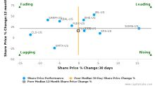 Plexus Corp. breached its 50 day moving average in a Bearish Manner : PLXS-US : August 4, 2017
