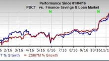 People's United (PBCT) on Expansion Mode: Time to Buy?