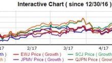 4 Outperforming ETFs for Japan Exposure