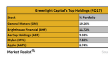 What Were David Einhorn's Top Stock Holdings in 4Q17?