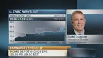 Home Depot 'very solid' performance: Pro