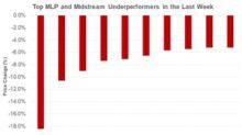 HCLP, VNOM, CEQP, ENLK: Last Week's MLP Underperformers