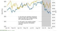 Marathon Petroleum Stock Has Plunged 26% This Quarter