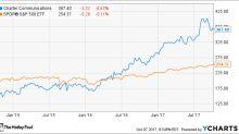 Who Are Charter Communications, Inc.'s Major Shareholders?