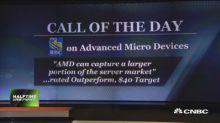 RBC: AMD has more room to run