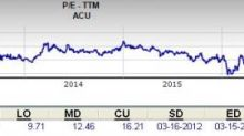Is Acme United (ACU) a Great Stock for Value Investors?