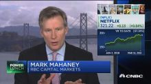 Internet analyst says bet big on Netflix