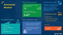 Ammonia Market Procurement Intelligence Report with COVID-19 Impact Analysis | Global Forecasts, 2020-2024 | SpendEdge