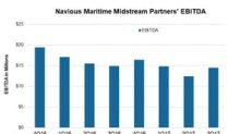 Navios Maritime Midstream Partners' 4Q17 Earnings
