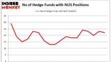 Is Nu Skin Enterprises, Inc. (NUS) A Good Stock To Buy?