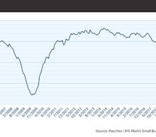 Small Business Reopenings Contribute to Improvements in Hours Worked