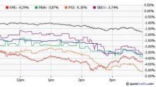 Political Turmoil Triggers Sell-Off: 5 Sector ETFs Hit Hard
