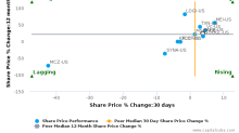 Immersion Corp. breached its 50 day moving average in a Bearish Manner : IMMR-US : March 3, 2017