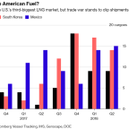 Will China Turn Its Back On U.S. LNG?