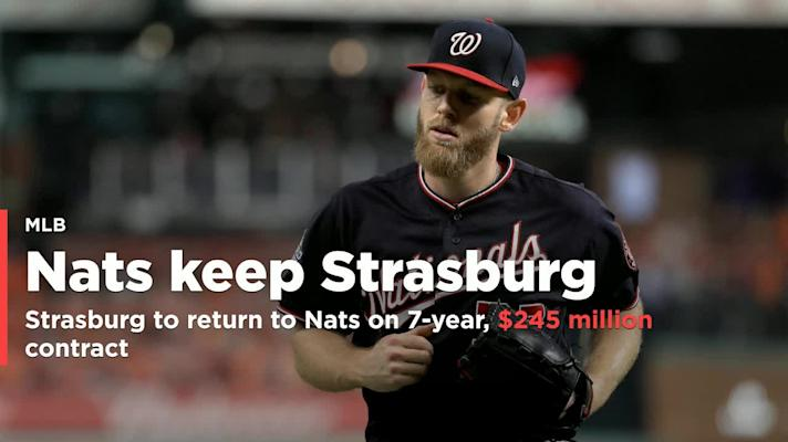 Stephen Strasburg to return to Nationals on 7-year, $245 million contract
