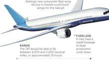 Boeing is hiring an intern for its 797 New Mid-market Airplane