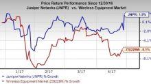 Juniper (JNPR) Beats Q1 Earnings on Strong Cloud Growth