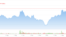GW Pharmaceuticals (GWPH) Stock Could Run Much Higher Over Time