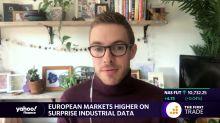 European markets higher on surprise industrial data