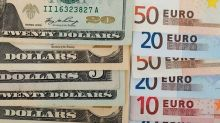 Euro showing signs of significant strength during Monday trading
