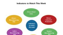 Economic Indicators Investors Should Watch This Week