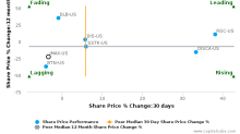IMAX Corp. breached its 50 day moving average in a Bearish Manner : IMAX-US : December 25, 2017